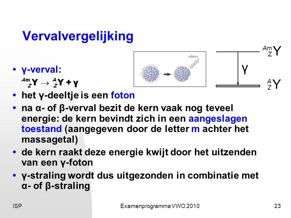 ISPExamenprogramma VWO 201023 Vervalvergelijking • γ-verval: •het γ-deeltje is een foton •na α- of β-verval bezit de kern vaak nog teveel energie: de kern bevindt zich in een aangeslagen toestand (aangegeven door de letter m achter het massagetal) •de kern raakt deze energie kwijt door het uitzenden van een γ-foton •γ-straling wordt dus uitgezonden in combinatie met α- of β-straling AmAm Z Y A Z Y γ