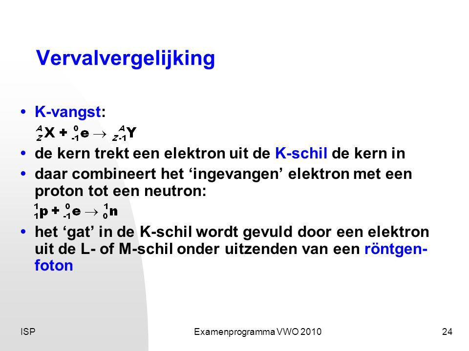 ISPExamenprogramma VWO 201024 Vervalvergelijking • K-vangst: •de kern trekt een elektron uit de K-schil de kern in •daar combineert het 'ingevangen' elektron met een proton tot een neutron: •het 'gat' in de K-schil wordt gevuld door een elektron uit de L- of M-schil onder uitzenden van een röntgen- foton