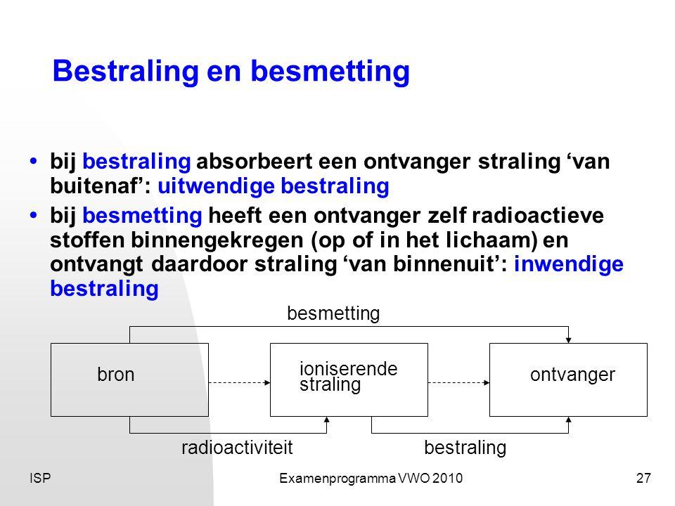 ISPExamenprogramma VWO 201027 Bestraling en besmetting • bij bestraling absorbeert een ontvanger straling 'van buitenaf': uitwendige bestraling • bij besmetting heeft een ontvanger zelf radioactieve stoffen binnengekregen (op of in het lichaam) en ontvangt daardoor straling 'van binnenuit': inwendige bestraling ioniserende straling bronontvanger besmetting radioactiviteitbestraling