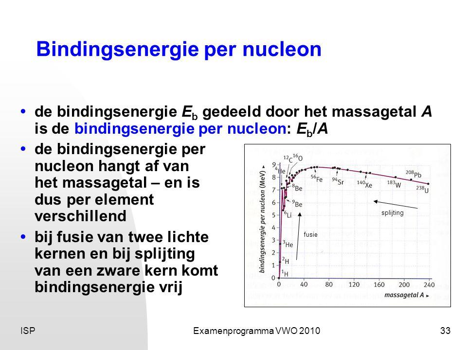 ISPExamenprogramma VWO 201033 Bindingsenergie per nucleon • de bindingsenergie E b gedeeld door het massagetal A is de bindingsenergie per nucleon: E b /A •de bindingsenergie per nucleon hangt af van het massagetal – en is dus per element verschillend • bij fusie van twee lichte kernen en bij splijting van een zware kern komt bindingsenergie vrij fusie splijting