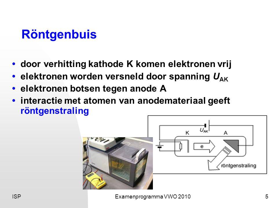 ISPExamenprogramma VWO 20105 Röntgenbuis • door verhitting kathode K komen elektronen vrij • elektronen worden versneld door spanning U AK • elektronen botsen tegen anode A • interactie met atomen van anodemateriaal geeft röntgenstraling
