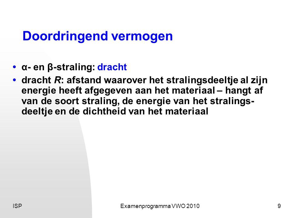 ISPExamenprogramma VWO 20109 Doordringend vermogen •α- en β-straling: dracht • dracht R: afstand waarover het stralingsdeeltje al zijn energie heeft afgegeven aan het materiaal – hangt af van de soort straling, de energie van het stralings- deeltje en de dichtheid van het materiaal