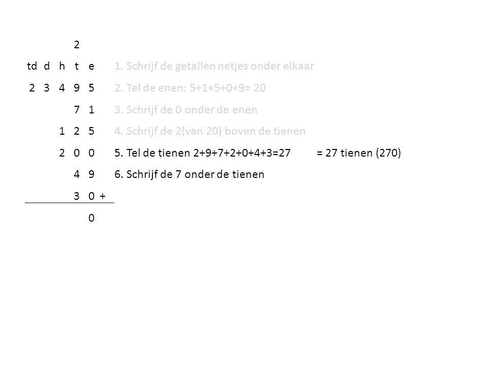 2 tddhte1. Schrijf de getallen netjes onder elkaar 234952.