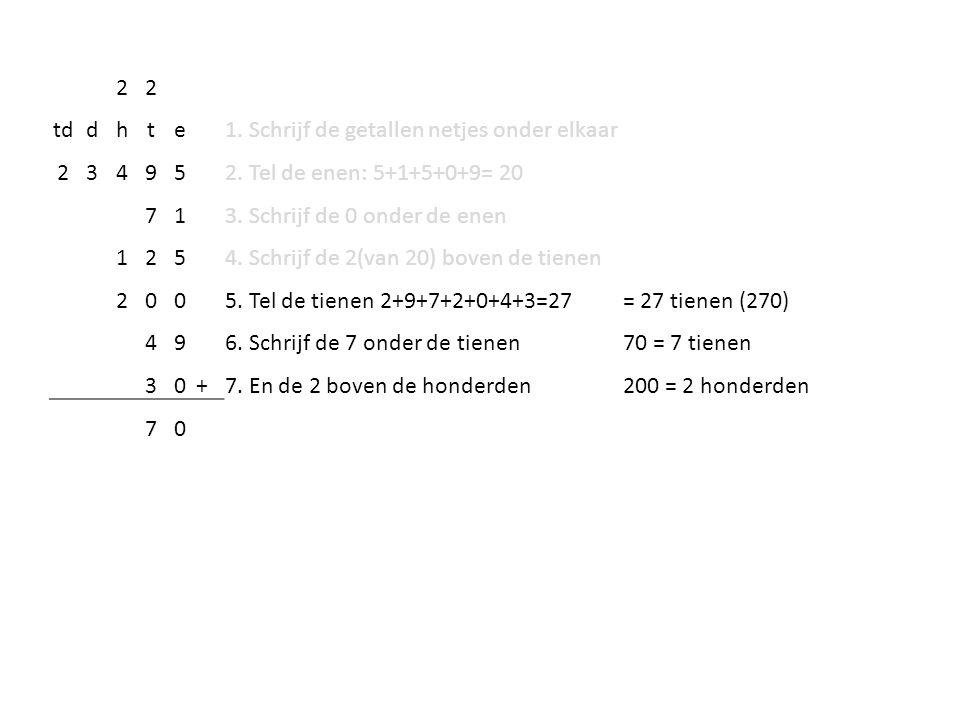 2 tddhte1.Schrijf de getallen netjes onder elkaar 234952.