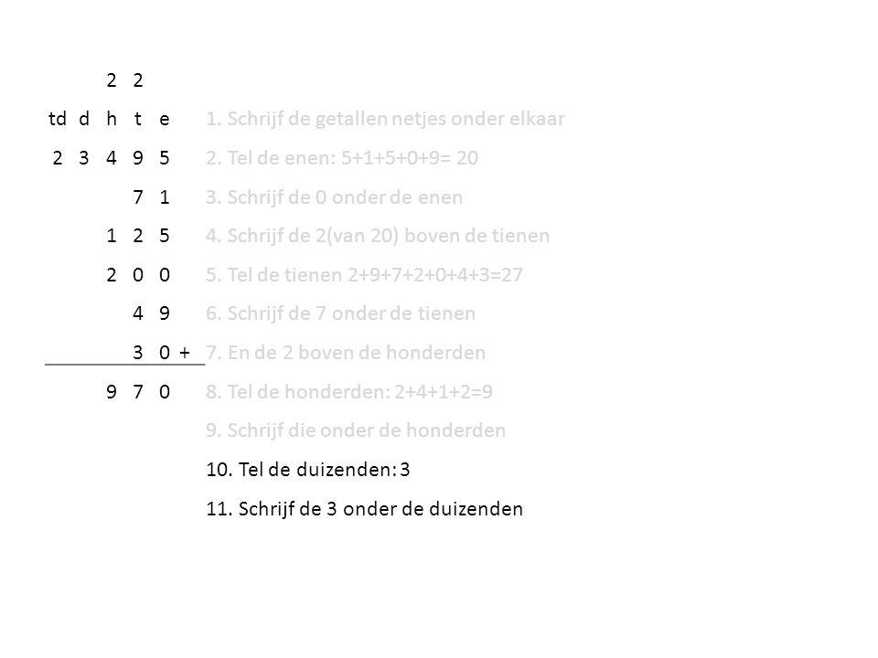 22 tddhte1.Schrijf de getallen netjes onder elkaar 234952.