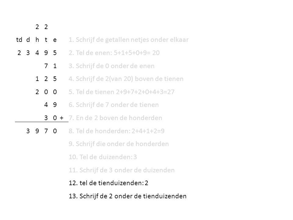 22 tddhte1. Schrijf de getallen netjes onder elkaar 234952.