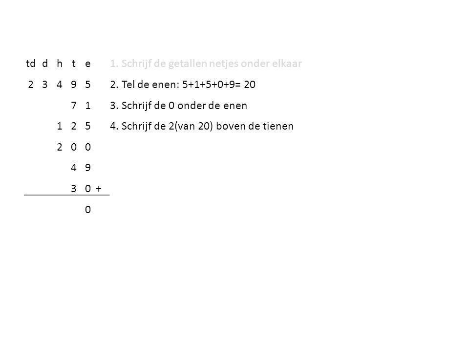 tddhte1. Schrijf de getallen netjes onder elkaar 234952.