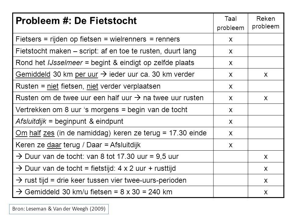 Probleem #: De Fietstocht Taal probleem Reken probleem Fietsers = rijden op fietsen = wielrenners = rennersx Fietstocht maken – script: af en toe te rusten, duurt langx Rond het IJsselmeer = begint & eindigt op zelfde plaatsx Gemiddeld 30 km per uur  ieder uur ca.