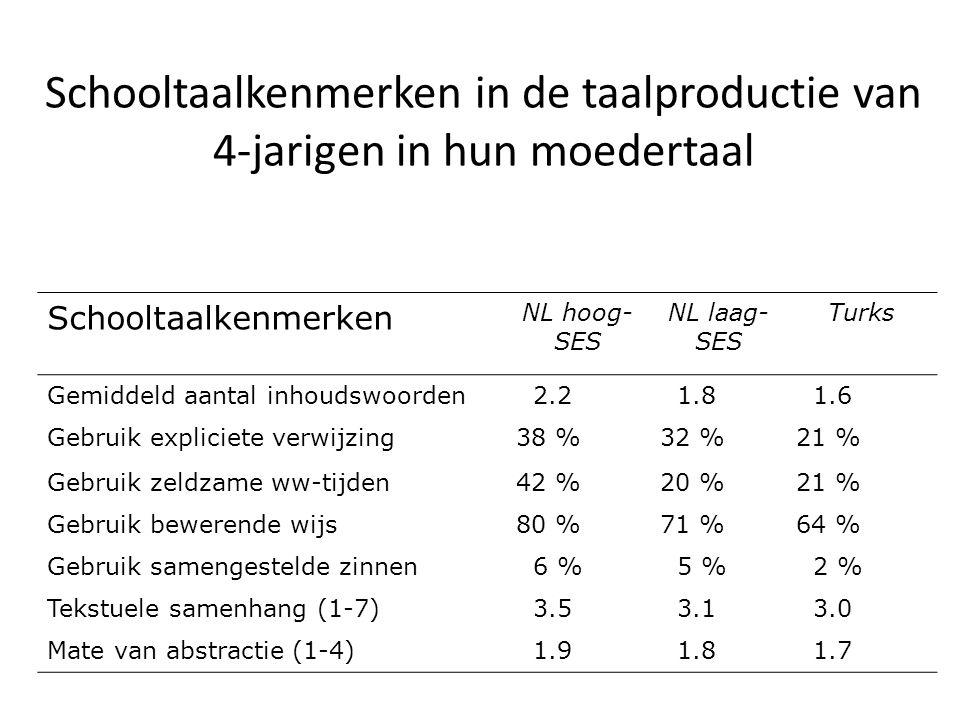 Schooltaalkenmerken in de taalproductie van 4-jarigen in hun moedertaal Schooltaalkenmerken NL hoog- SES NL laag- SES Turks Gemiddeld aantal inhoudswoorden 2.2 1.8 1.6 Gebruik expliciete verwijzing38 %32 %21 % Gebruik zeldzame ww-tijden42 %20 %21 % Gebruik bewerende wijs80 %71 %64 % Gebruik samengestelde zinnen 6 % 5 % 2 % Tekstuele samenhang (1-7) 3.5 3.1 3.0 Mate van abstractie (1-4) 1.9 1.8 1.7