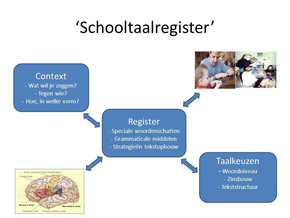 'Schooltaalregister' Context - Wat wil je zeggen? - Tegen wie? - Hoe, in welke vorm? Register - Speciale woordenschatten - Grammaticale middelen - Str