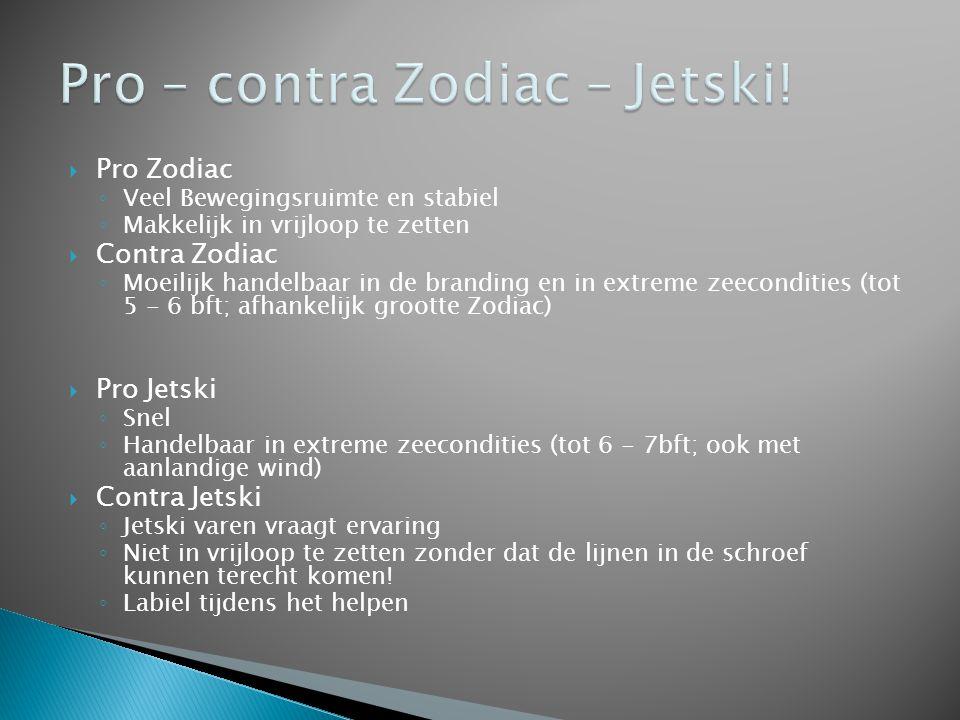  Pro Zodiac ◦ Veel Bewegingsruimte en stabiel ◦ Makkelijk in vrijloop te zetten  Contra Zodiac ◦ Moeilijk handelbaar in de branding en in extreme ze