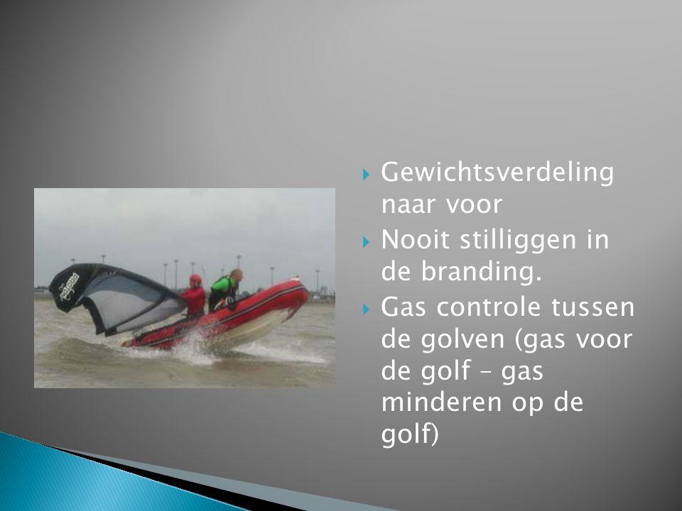  Overzie de situatie: Wind.Golven. Stroom  Vaar bovenwinds  Kitesurfer OK?.