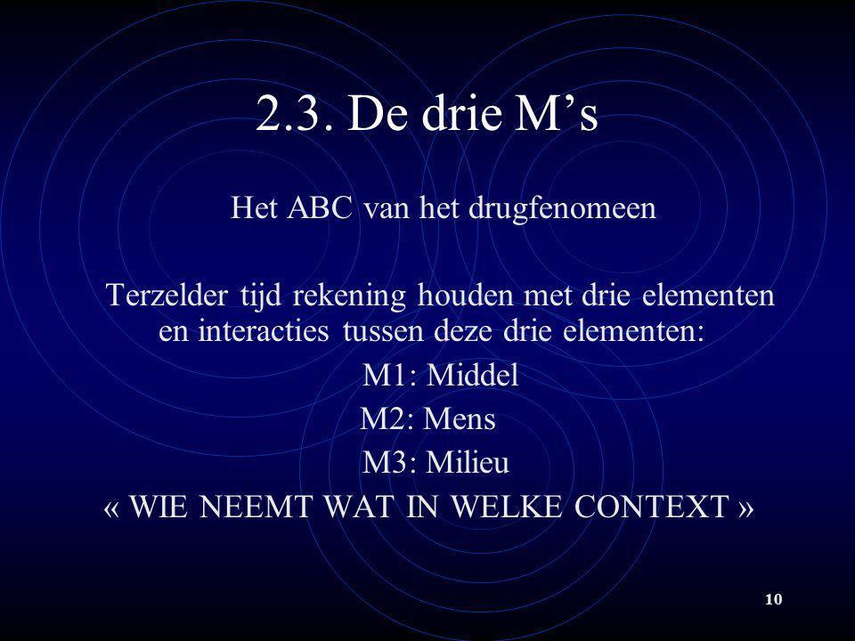 10 2.3. De drie M's Het ABC van het drugfenomeen Terzelder tijd rekening houden met drie elementen en interacties tussen deze drie elementen: M1: Midd
