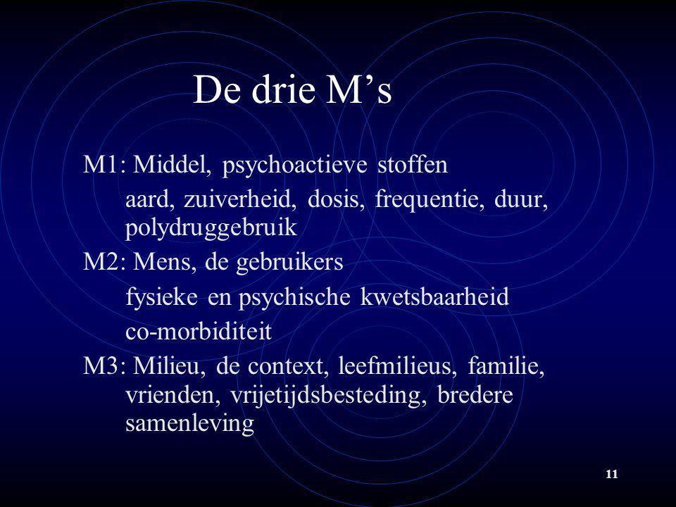 11 De drie M's M1: Middel, psychoactieve stoffen aard, zuiverheid, dosis, frequentie, duur, polydruggebruik M2: Mens, de gebruikers fysieke en psychis