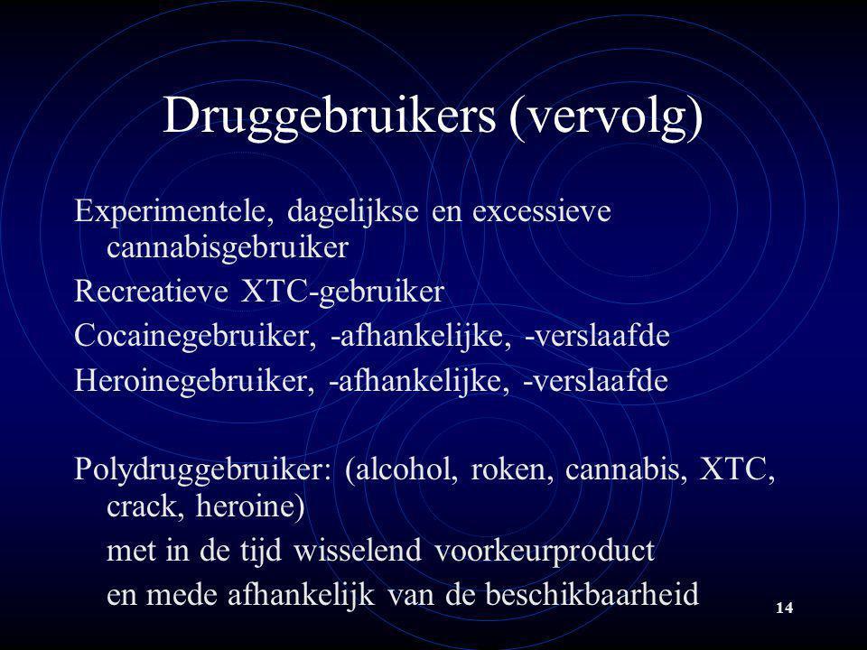 14 Druggebruikers (vervolg) Experimentele, dagelijkse en excessieve cannabisgebruiker Recreatieve XTC-gebruiker Cocainegebruiker, -afhankelijke, -vers