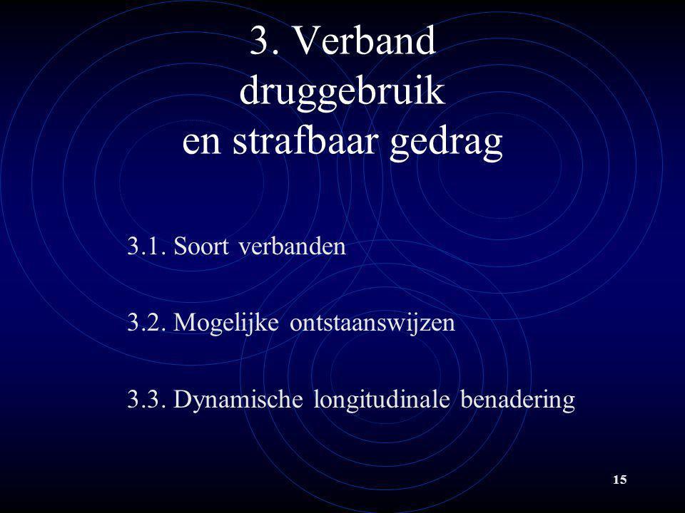 15 3. Verband druggebruik en strafbaar gedrag 3.1. Soort verbanden 3.2. Mogelijke ontstaanswijzen 3.3. Dynamische longitudinale benadering