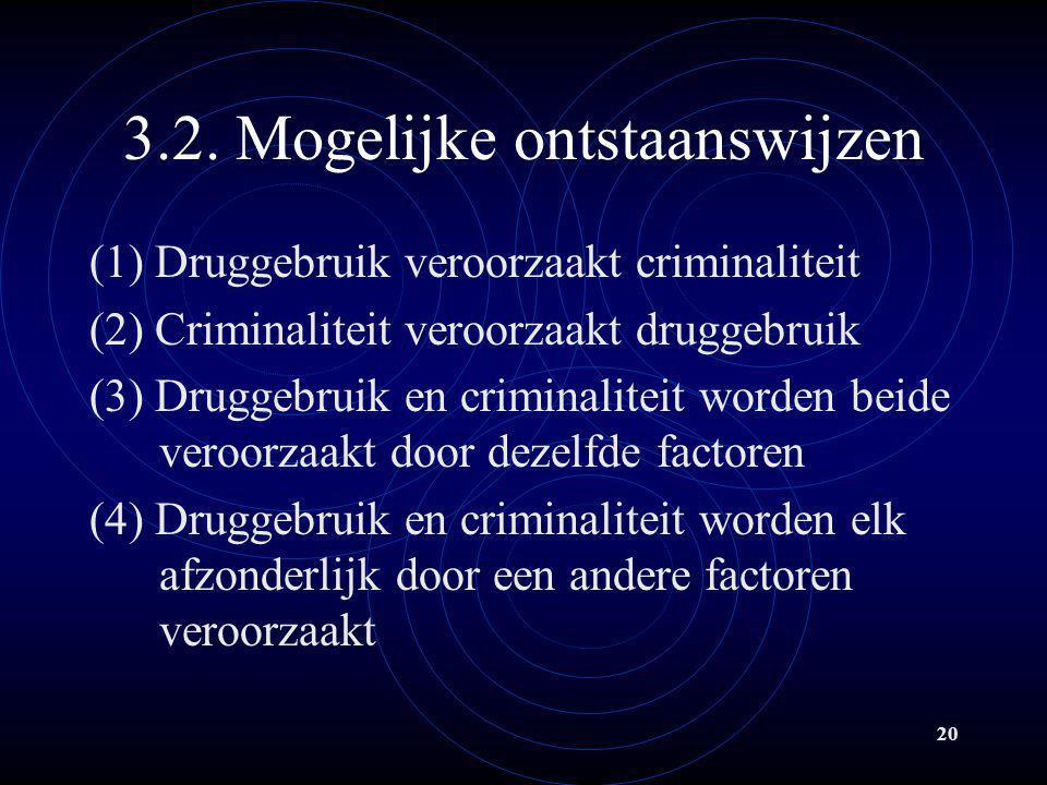 20 3.2. Mogelijke ontstaanswijzen (1) Druggebruik veroorzaakt criminaliteit (2) Criminaliteit veroorzaakt druggebruik (3) Druggebruik en criminaliteit