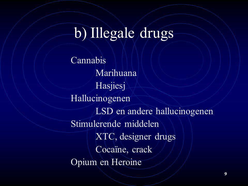 9 b) Illegale drugs Cannabis Marihuana Hasjiesj Hallucinogenen LSD en andere hallucinogenen Stimulerende middelen XTC, designer drugs Cocaïne, crack O