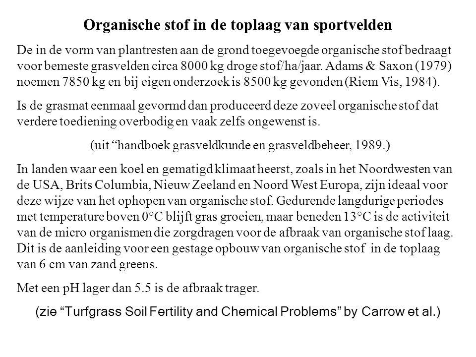 Organische stof in de toplaag van sportvelden De in de vorm van plantresten aan de grond toegevoegde organische stof bedraagt voor bemeste grasvelden