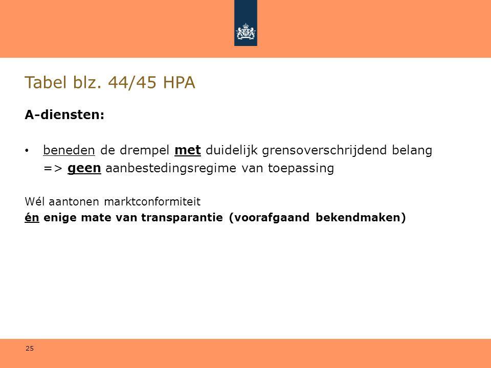 25 Tabel blz. 44/45 HPA A-diensten: • beneden de drempel met duidelijk grensoverschrijdend belang => geen aanbestedingsregime van toepassing Wél aanto
