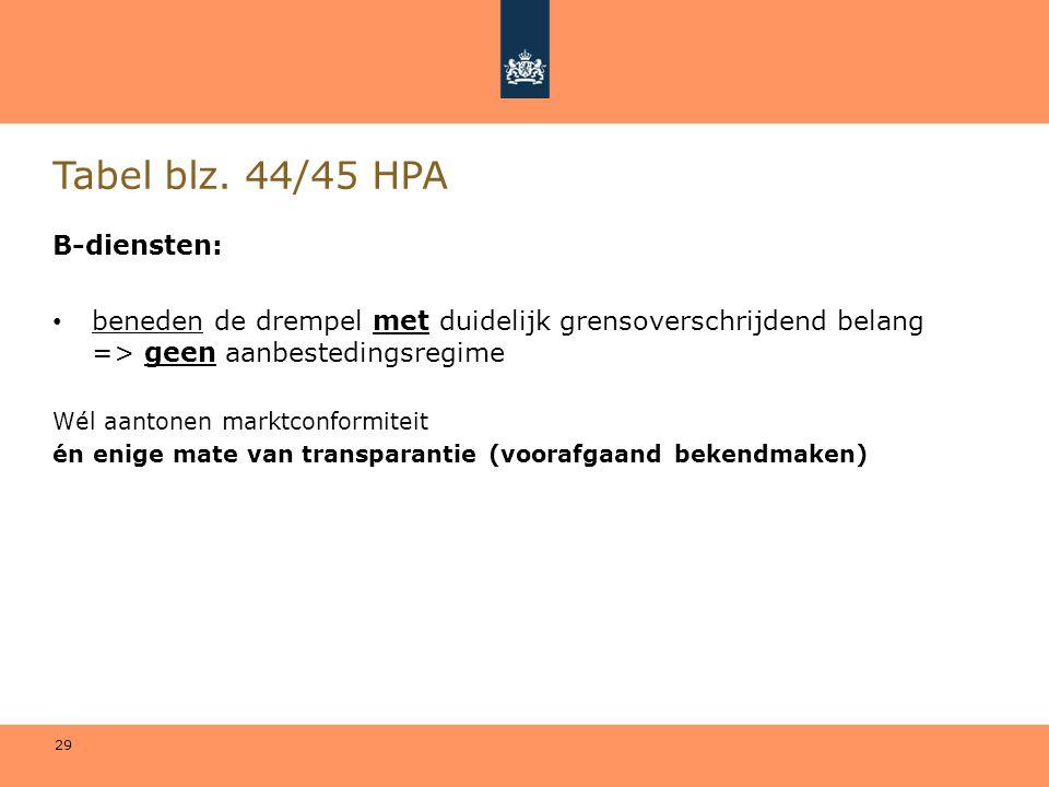 29 Tabel blz. 44/45 HPA B-diensten: • beneden de drempel met duidelijk grensoverschrijdend belang => geen aanbestedingsregime Wél aantonen marktconfor