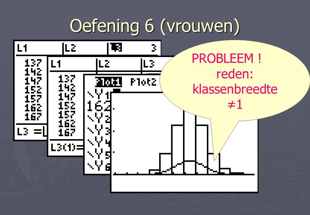 Oefening 6 (vrouwen) PROBLEEM ! reden: klassenbreedte ≠1