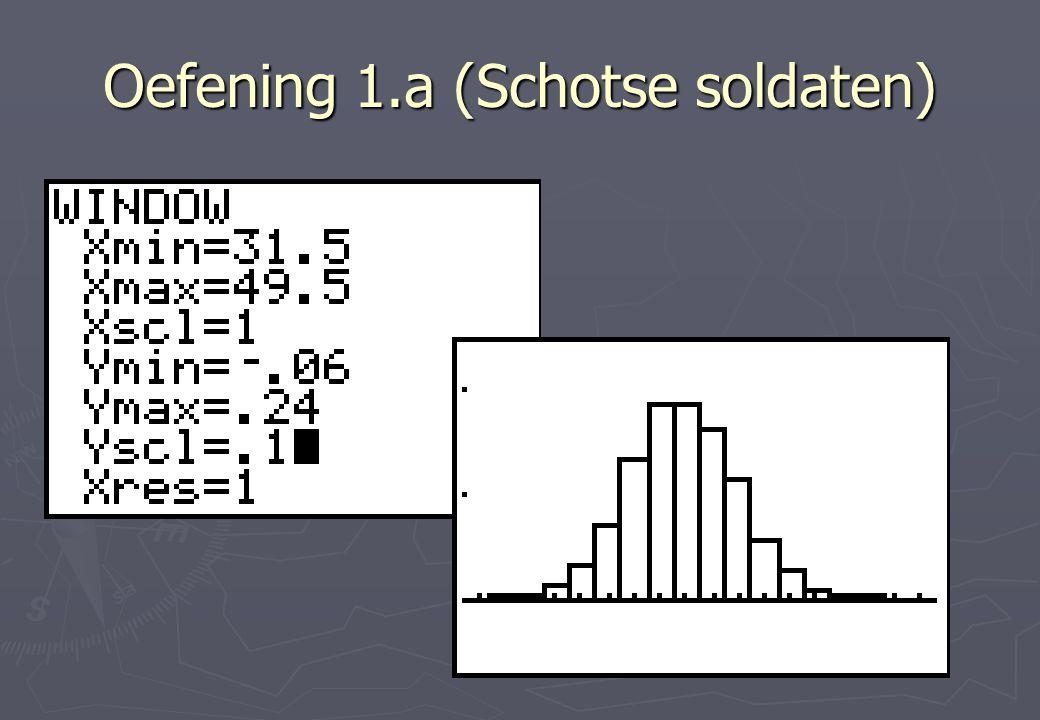 Oefening 2 Totale relatieve frequentie. = 1 (evident!)  controle met het rekentoestel:  1 .