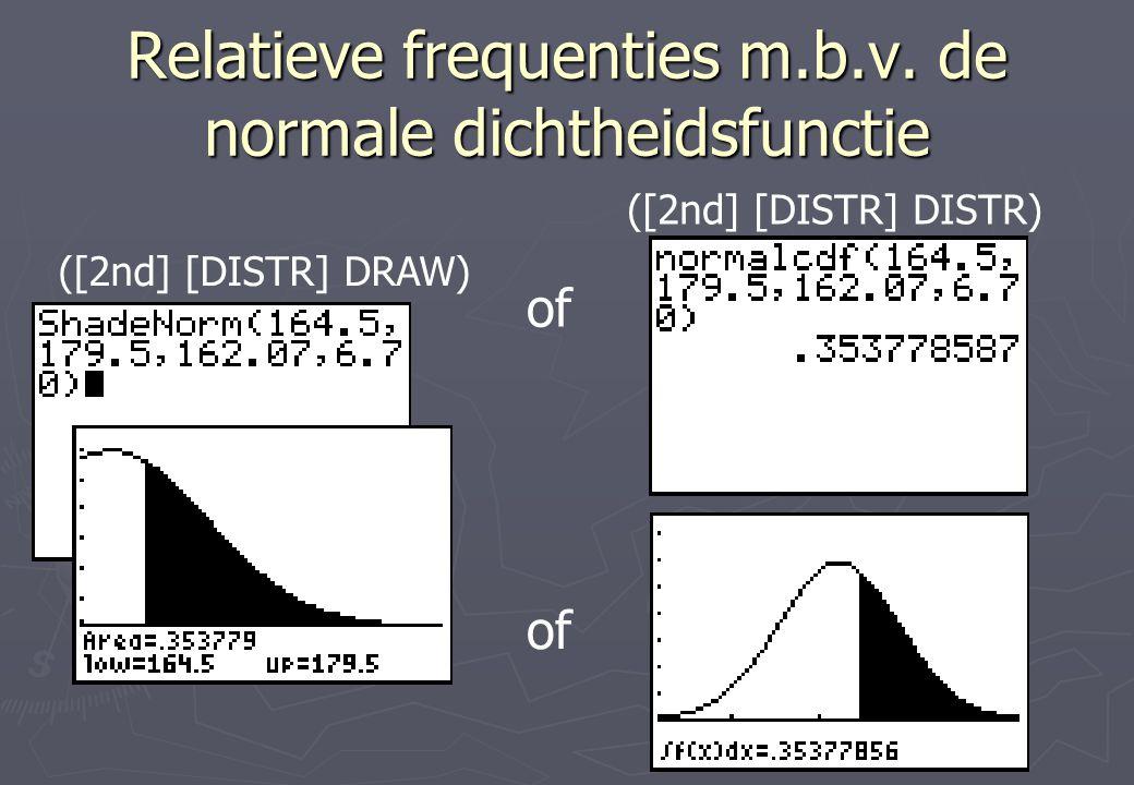 Relatieve frequenties m.b.v.