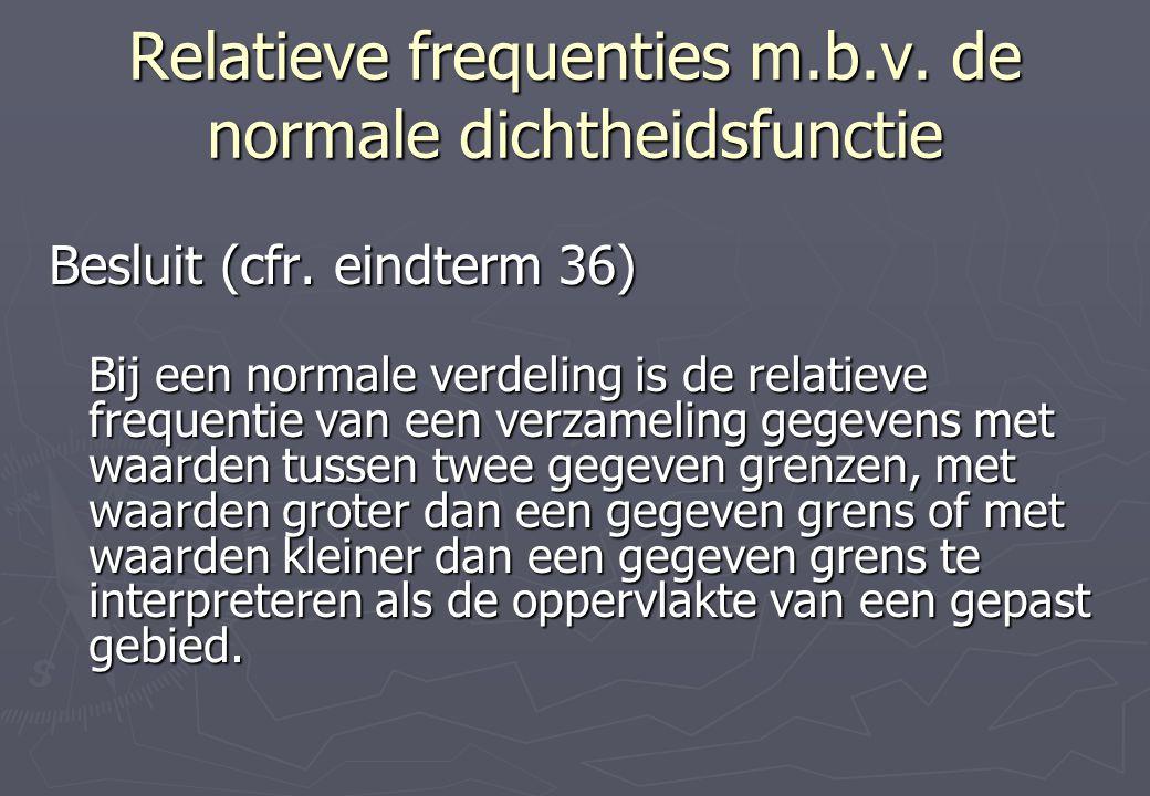 Relatieve frequenties m.b.v.de normale dichtheidsfunctie Besluit (cfr.