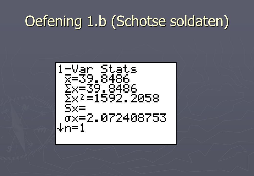 Oefening 6 (klassenbreedte ≠ 1) frequenties relatieve frequenties delen door klassenbreedte relatieve frequentiedichtheden
