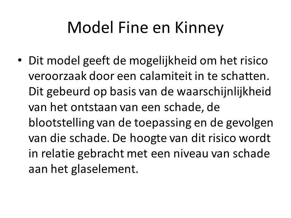 Model Fine en Kinney • Dit model geeft de mogelijkheid om het risico veroorzaak door een calamiteit in te schatten. Dit gebeurd op basis van de waarsc