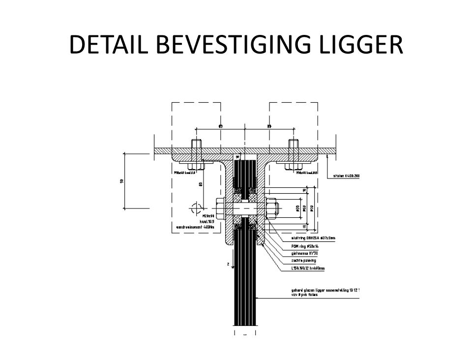 DETAIL BEVESTIGING LIGGER