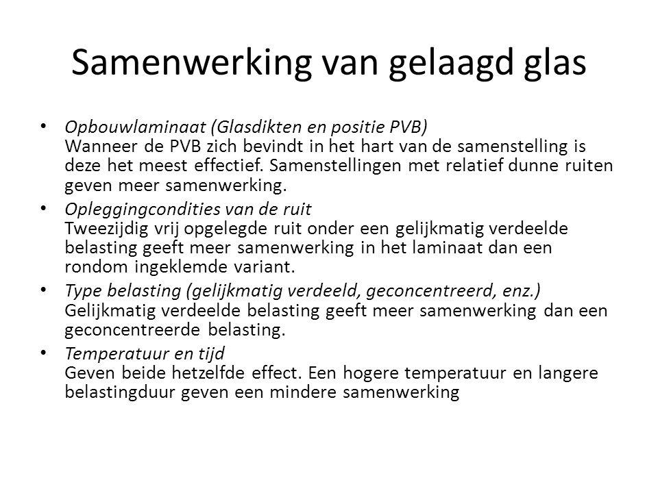 Samenwerking van gelaagd glas • Opbouwlaminaat (Glasdikten en positie PVB) Wanneer de PVB zich bevindt in het hart van de samenstelling is deze het me
