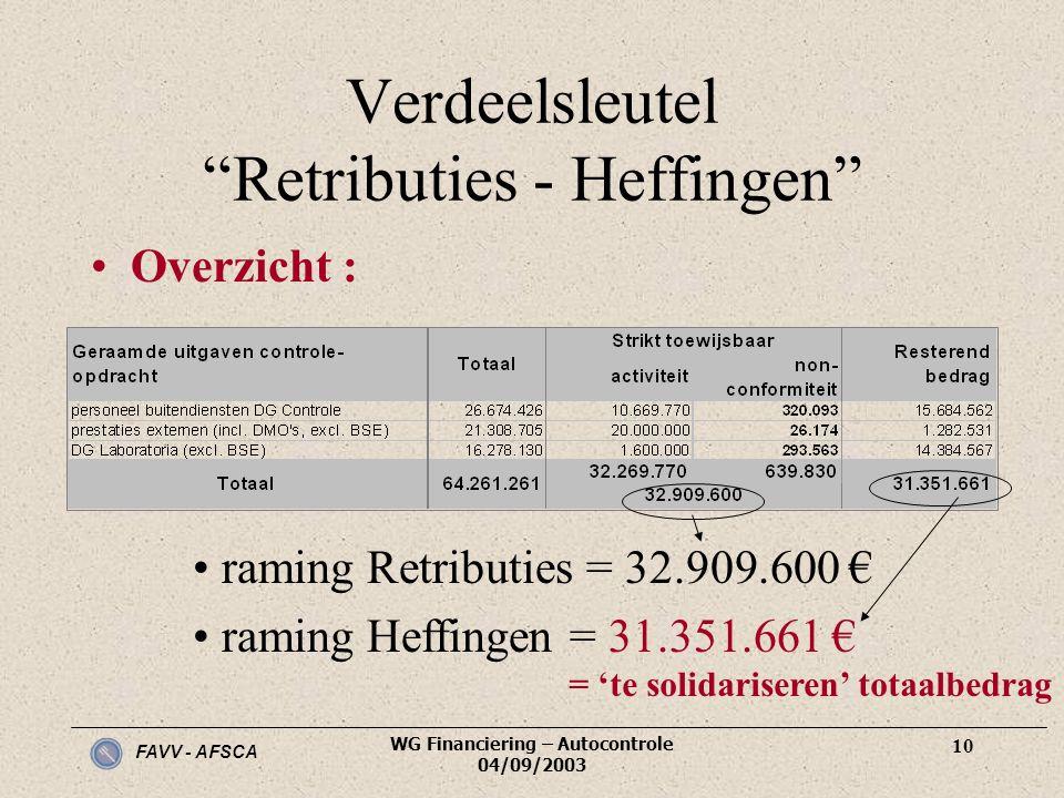 """FAVV - AFSCA WG Financiering – Autocontrole 04/09/2003 10 Verdeelsleutel """"Retributies - Heffingen"""" •Overzicht : • raming Retributies = 32.909.600 € •"""