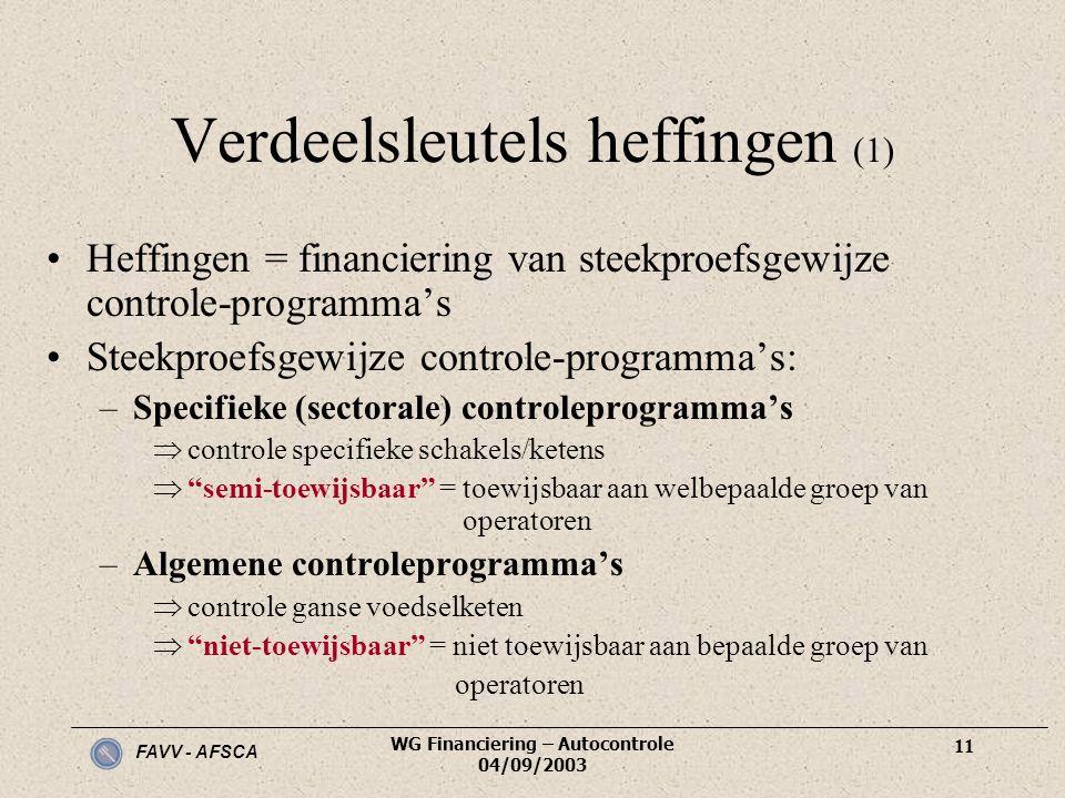 FAVV - AFSCA WG Financiering – Autocontrole 04/09/2003 11 Verdeelsleutels heffingen (1) •Heffingen = financiering van steekproefsgewijze controle-prog