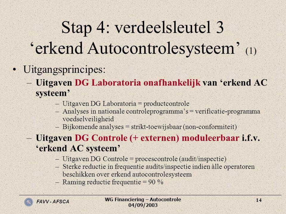 FAVV - AFSCA WG Financiering – Autocontrole 04/09/2003 14 Stap 4: verdeelsleutel 3 'erkend Autocontrolesysteem' (1) •Uitgangsprincipes: –Uitgaven DG L