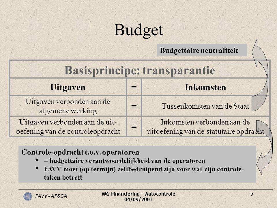 FAVV - AFSCA WG Financiering – Autocontrole 04/09/2003 2 Budget Basisprincipe: transparantie Uitgaven=Inkomsten Uitgaven verbonden aan de algemene wer