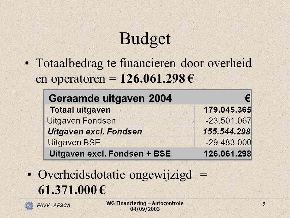 FAVV - AFSCA WG Financiering – Autocontrole 04/09/2003 3 Budget •Totaalbedrag te financieren door overheid en operatoren = 126.061.298 € Geraamde uitg