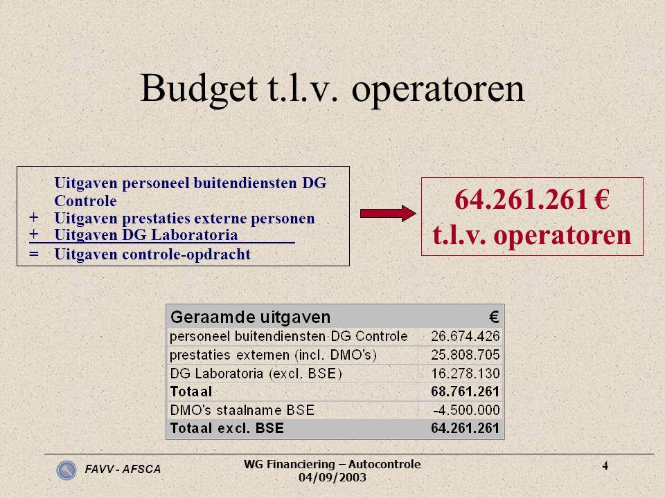 FAVV - AFSCA WG Financiering – Autocontrole 04/09/2003 4 Budget t.l.v. operatoren Uitgaven personeel buitendiensten DG Controle + Uitgaven prestaties