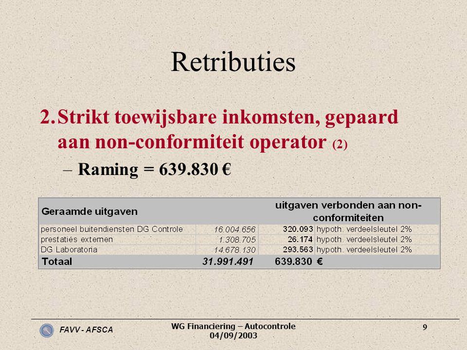 FAVV - AFSCA WG Financiering – Autocontrole 04/09/2003 9 Retributies 2.Strikt toewijsbare inkomsten, gepaard aan non-conformiteit operator (2) –Raming