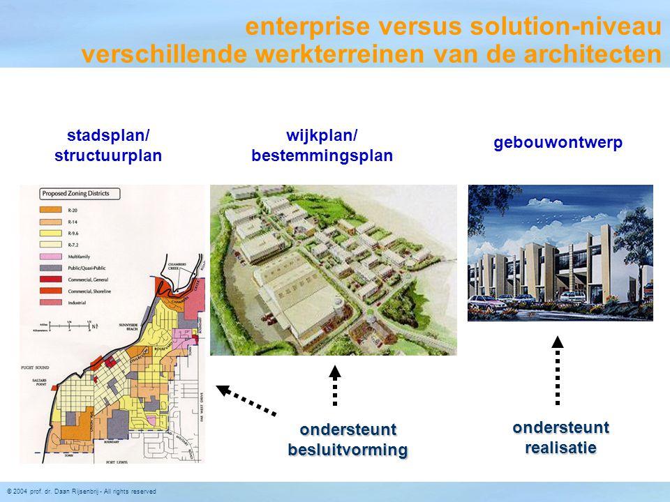 © 2004 prof. dr. Daan Rijsenbrij - All rights reserved stadsplan/ structuurplan wijkplan/ bestemmingsplan gebouwontwerp enterprise versus solution-niv