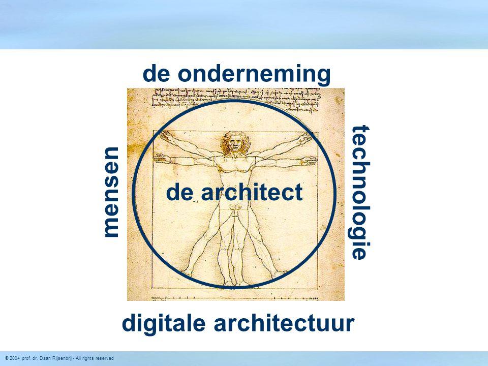 © 2004 prof. dr. Daan Rijsenbrij - All rights reserved de architect digitale architectuur de onderneming mensen technologie