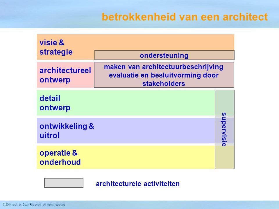 © 2004 prof. dr. Daan Rijsenbrij - All rights reserved ontwikkeling & uitrol detail ontwerp architectureel ontwerp operatie & onderhoud visie & strate