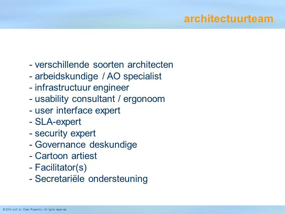 © 2004 prof. dr. Daan Rijsenbrij - All rights reserved architectuurteam - verschillende soorten architecten - arbeidskundige / AO specialist - infrast