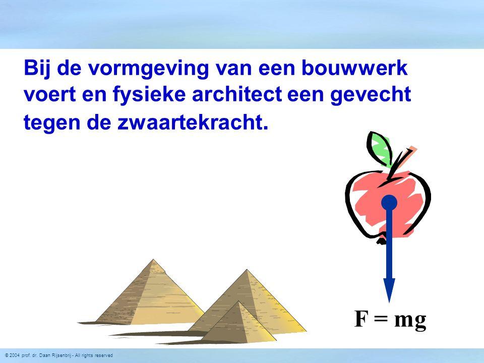© 2004 prof. dr. Daan Rijsenbrij - All rights reserved F = mg Bij de vormgeving van een bouwwerk voert en fysieke architect een gevecht tegen de zwaar