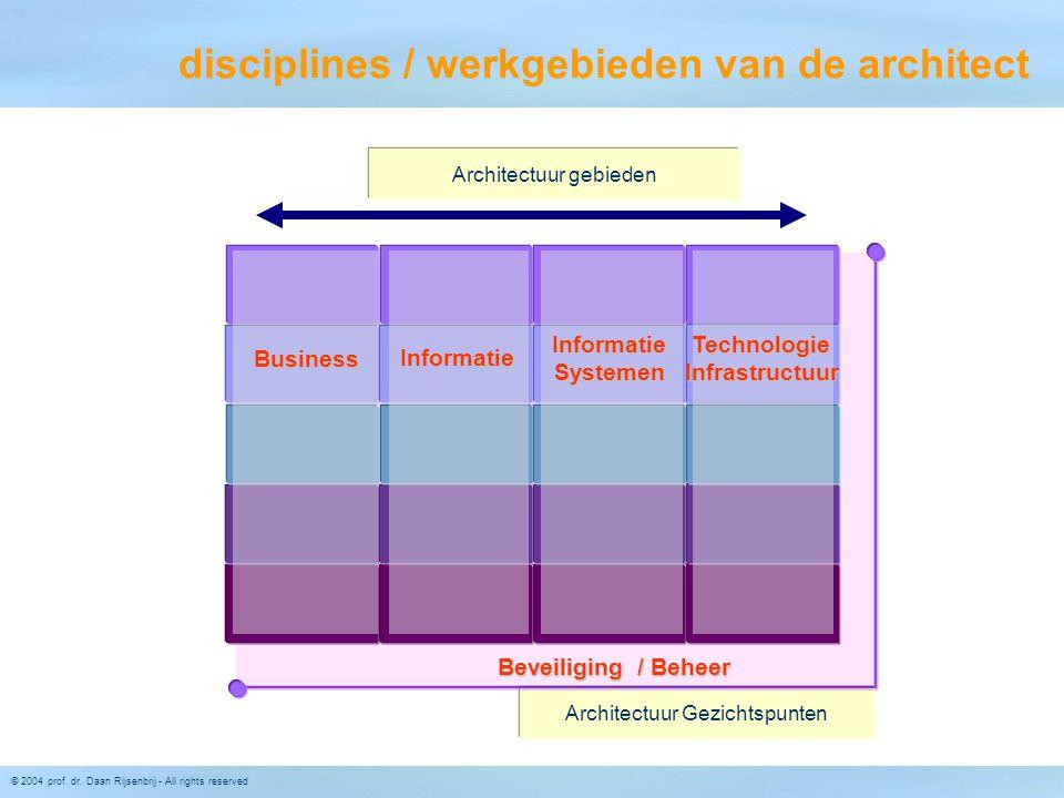 © 2004 prof. dr. Daan Rijsenbrij - All rights reserved Architectuur Gezichtspunten Architectuur gebieden Business Informatie Informatie Systemen Techn