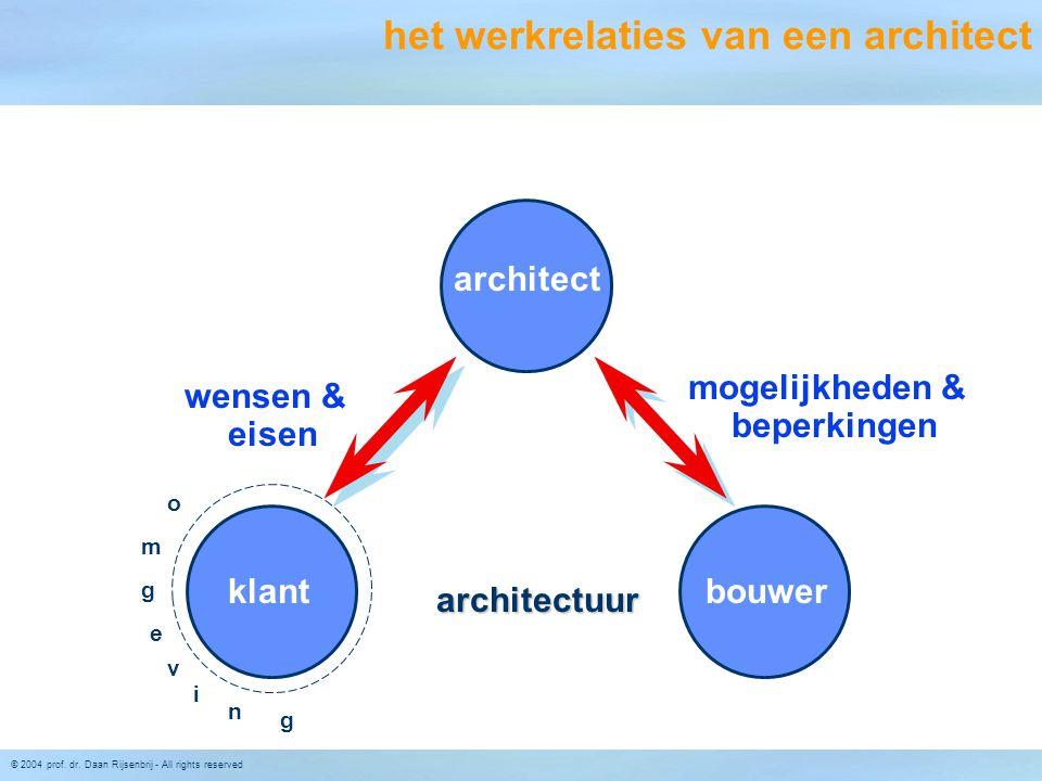 © 2004 prof. dr. Daan Rijsenbrij - All rights reserved het werkrelaties van een architect architect klantbouwer architectuur mogelijkheden & beperking