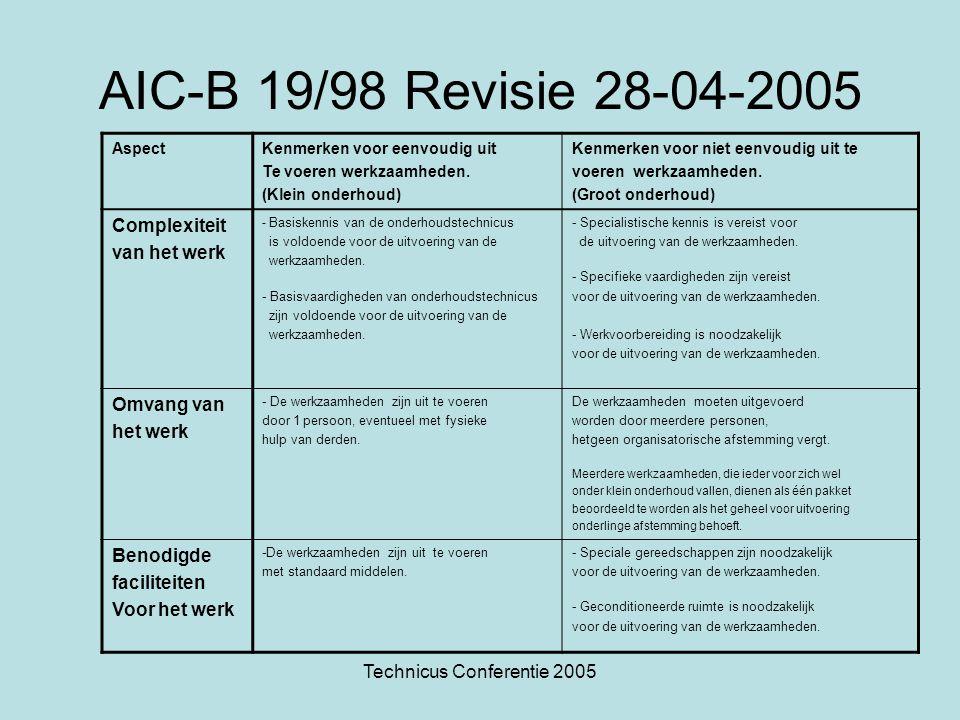 Technicus Conferentie 2005 AIC-B 19/98 Revisie 28-04-2005 AspectKenmerken voor eenvoudig uit Te voeren werkzaamheden.
