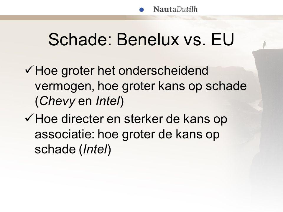 Schade: Benelux vs. EU  Hoe groter het onderscheidend vermogen, hoe groter kans op schade (Chevy en Intel)  Hoe directer en sterker de kans op assoc