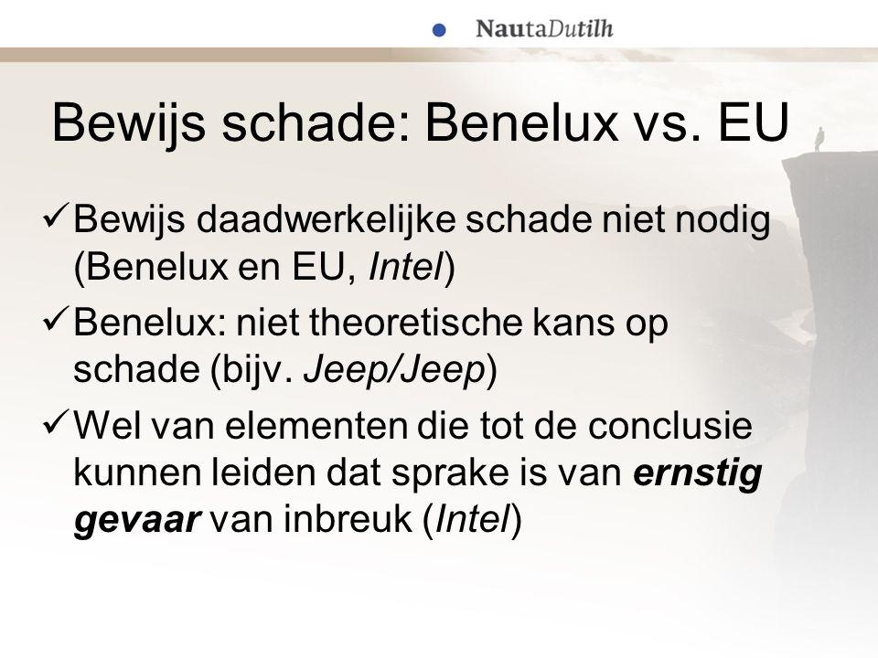 Bewijs schade: Benelux vs. EU  Bewijs daadwerkelijke schade niet nodig (Benelux en EU, Intel)  Benelux: niet theoretische kans op schade (bijv. Jeep
